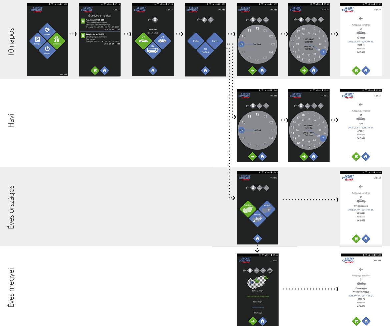 Skyguard_app_folyamatábrák_e-matrica