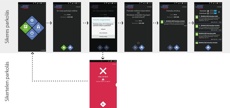 Skyguard_app_folyamatábrák_parkolás