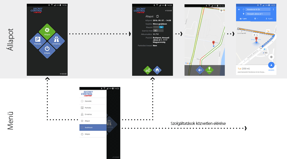 Skyguard_app_folyamatábrák_általános
